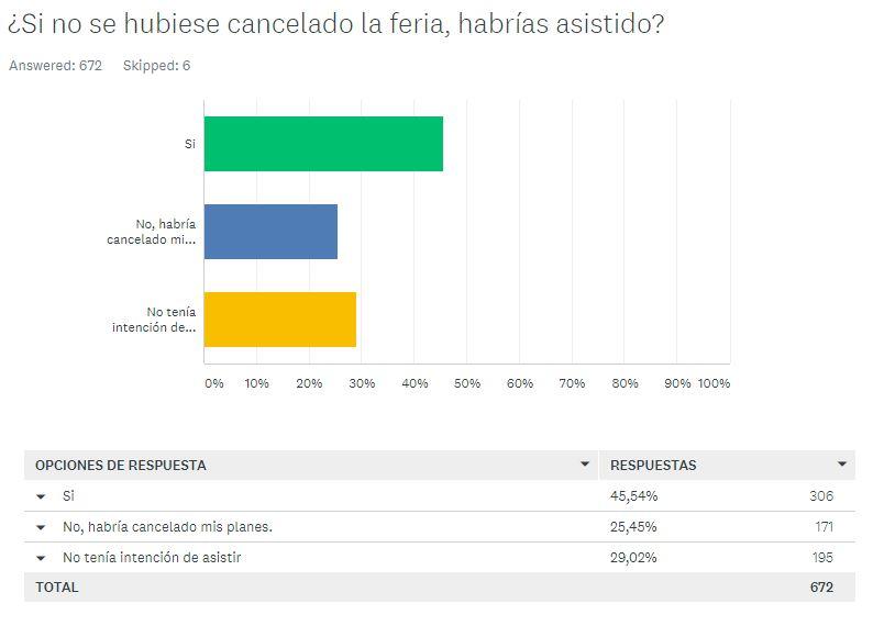 Datos encuesta 2