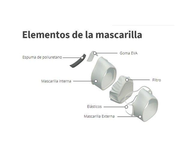 Mascarillas de Tela.Máscara interna, filtro, máscara externa, elásticos, goma eva y espuma de poliuretano