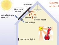 Colector solar aire en cubierta