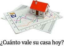 Valoración Inmobiliaria. Valoración de terrenos