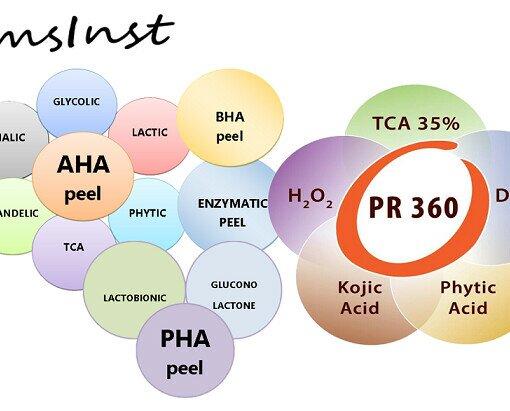 Productos para Cuidado de la Piel. Productos para Peelings Químicos. AHA BHA PHA y PR360 nuestro peeling cocktail exclusivo.  Uso profesional
