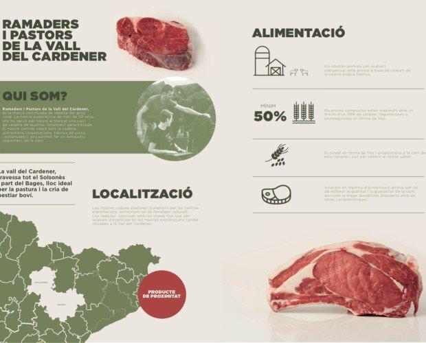 Nuestra carne. Descubre nuestras carnes