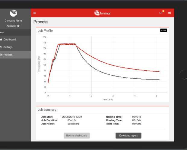 Interfaces modernas. Desarrollamos interfaces modernas (apps y HMI)