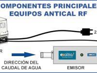 Proveedores Componentes Principales