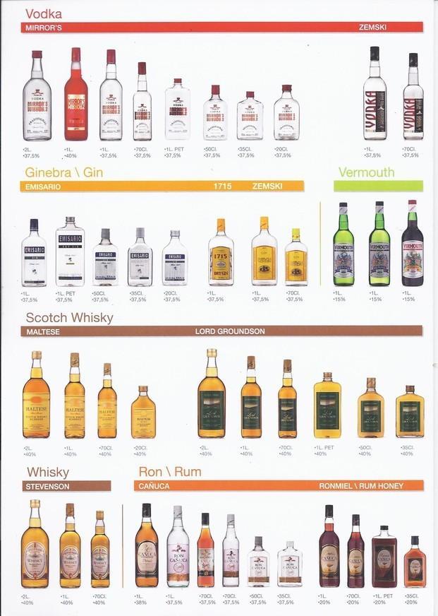 Catálogo. Whisky, Ron, Gin, Vodka