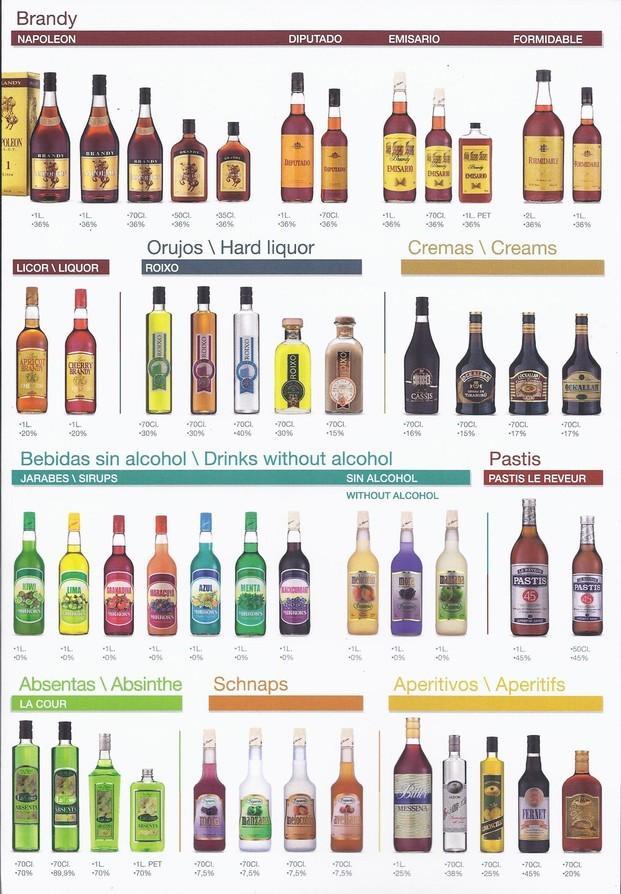 Productos. Variedad de licores