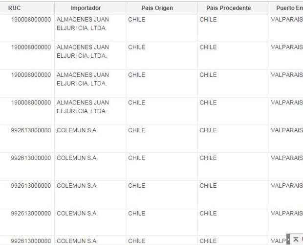 Base de datos. Vino - Importaciones Latinoamérica - 2014