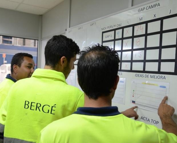 Operadores Logísticos. Sistema de gestion Lean