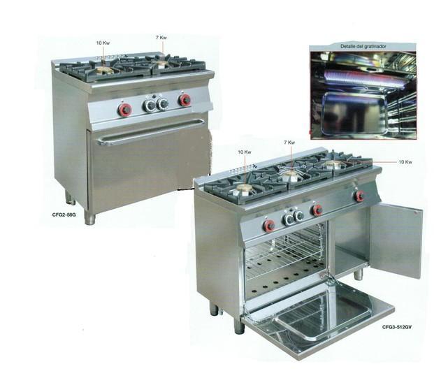 Cocinas para cafeterías. Cocinas ideales para espacio más reducido