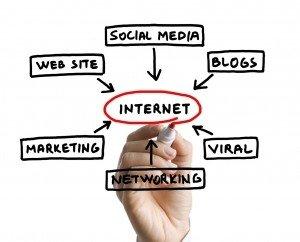 Diseño Web.Somos expertos en posicionamiento en buscadores