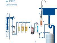 Proveedores Osmosis inversa Pump