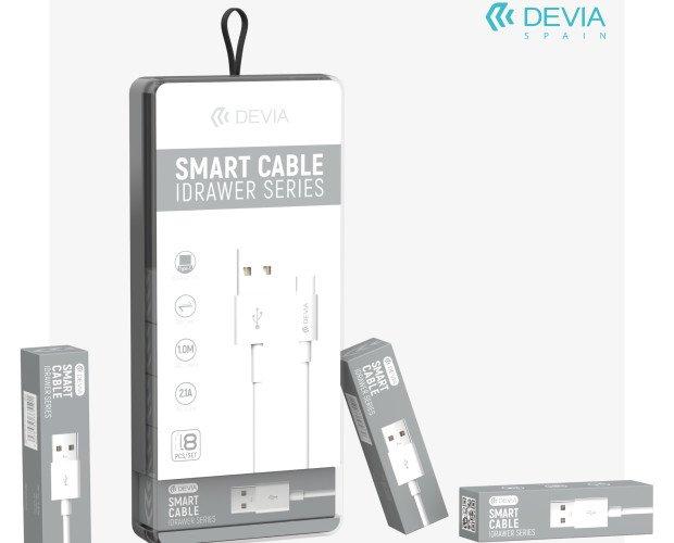 Cables y Conectores de Ordenadores.Cable USB