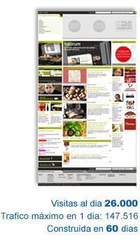 Diseño Web. Descubra la eficiencia de nuestros sitios web