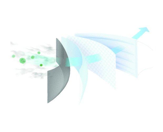 Mascarillas Autodesinfectantes. Se ha dotado a las mascarillas una protección antiviral y antibacteriana