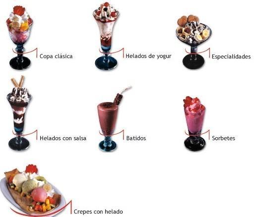 Helados Artesanales. Varios tipos y sabores de helados artesanales